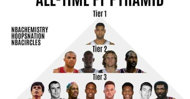 NBA大前锋实力金字塔:第一档只归于辣个男人